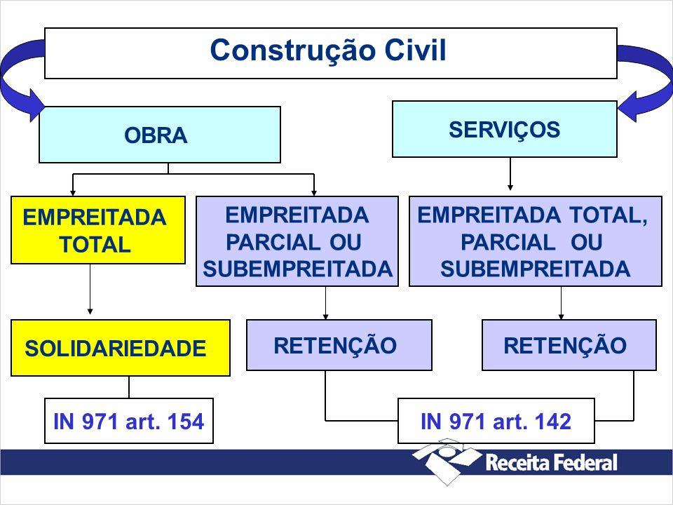 Construção Civil SERVIÇOS OBRA EMPREITADA TOTAL EMPREITADA PARCIAL OU