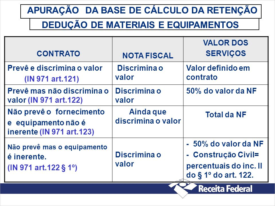 APURAÇÃO DA BASE DE CÁLCULO DA RETENÇÃO Ainda que discrimina o valor