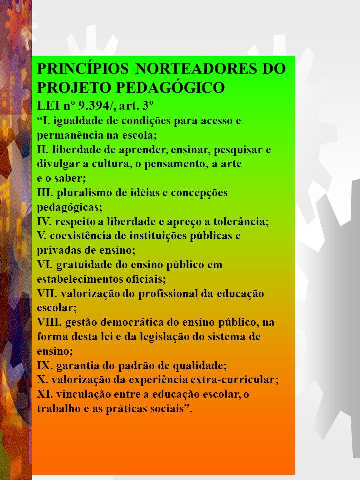 PRINCÍPIOS NORTEADORES DO PROJETO PEDAGÓGICO