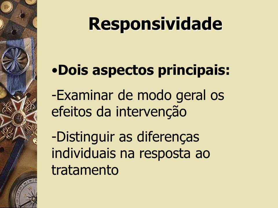 Responsividade Dois aspectos principais: