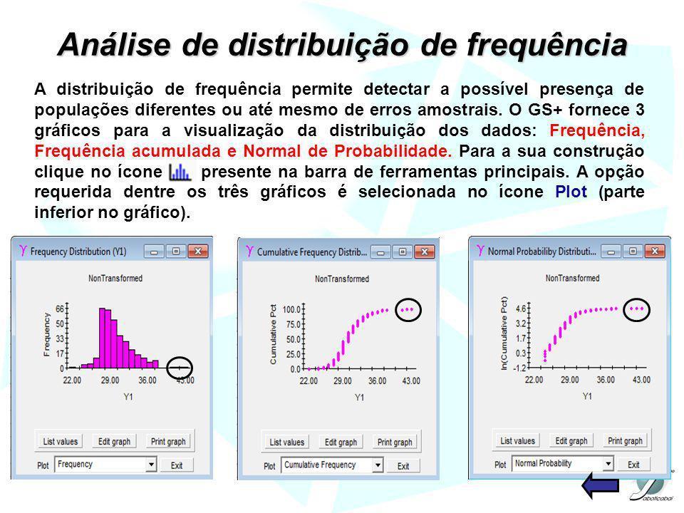 Análise de distribuição de frequência