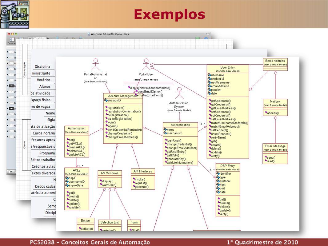 Exemplos Russo 15 min Criação, desenvolviment, mind map, brainstorm