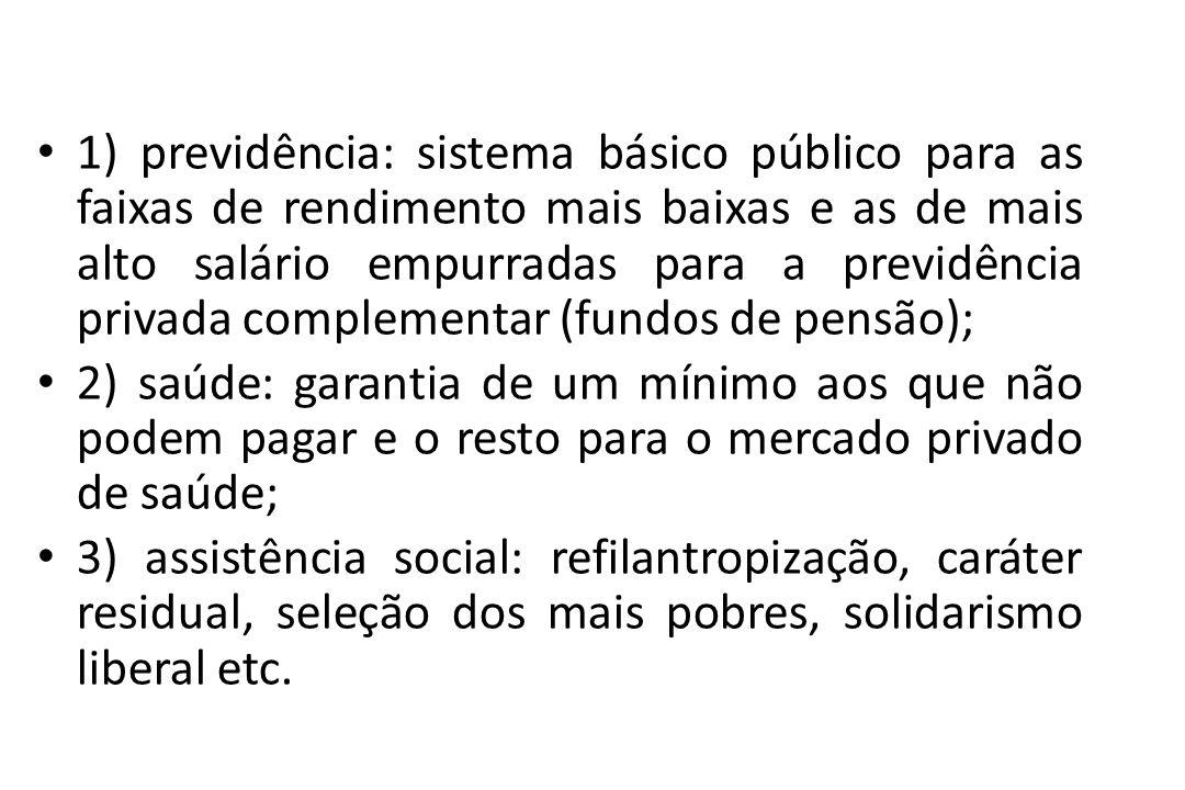 1) previdência: sistema básico público para as faixas de rendimento mais baixas e as de mais alto salário empurradas para a previdência privada complementar (fundos de pensão);