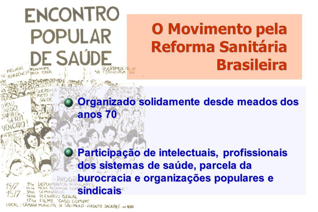 O Movimento pela Reforma Sanitária Brasileira