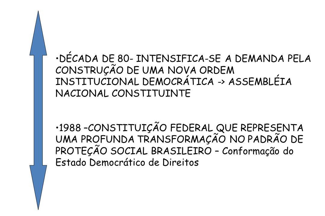 DÉCADA DE 80- INTENSIFICA-SE A DEMANDA PELA CONSTRUÇÃO DE UMA NOVA ORDEM INSTITUCIONAL DEMOCRÁTICA -> ASSEMBLÉIA NACIONAL CONSTITUINTE