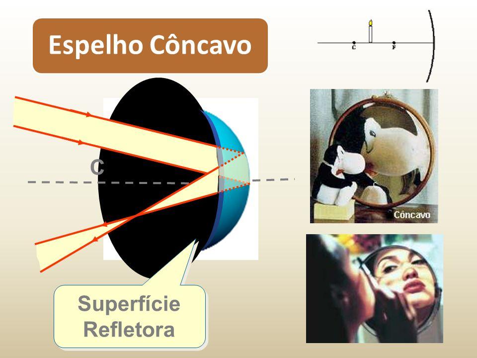 Espelho Côncavo C Superfície Refletora