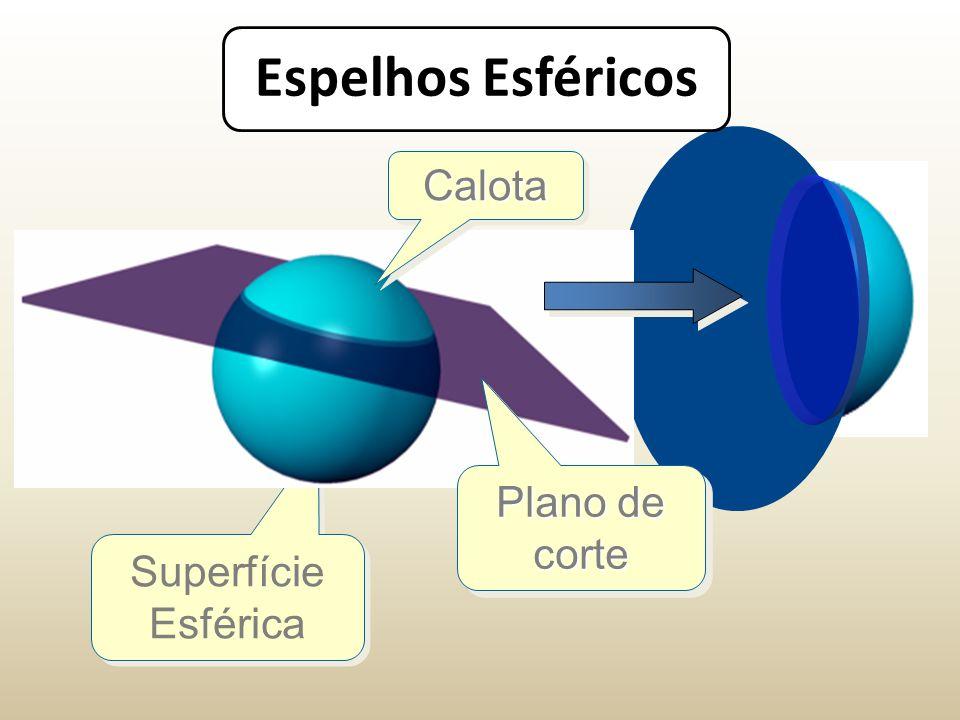Espelhos Esféricos Calota Plano de corte Superfície Esférica