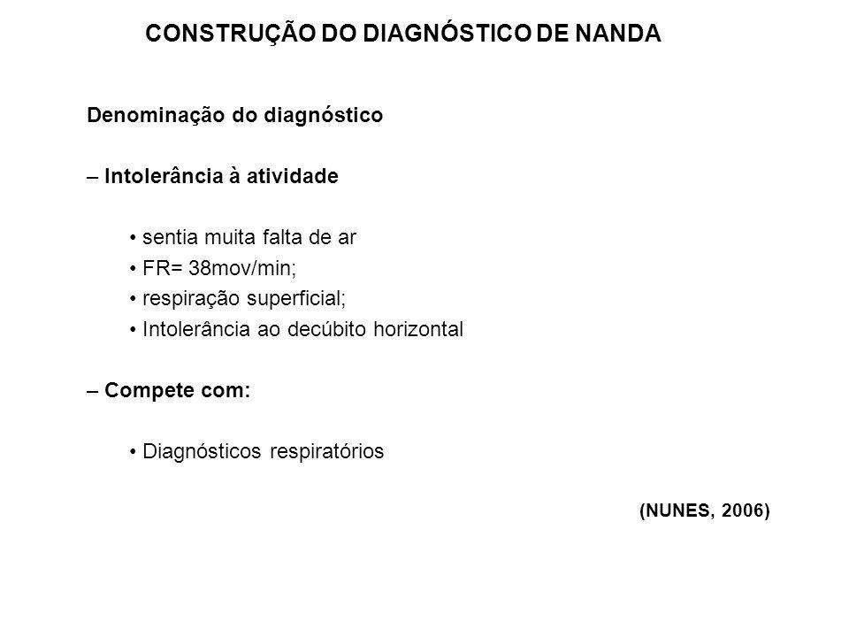 CONSTRUÇÃO DO DIAGNÓSTICO DE NANDA