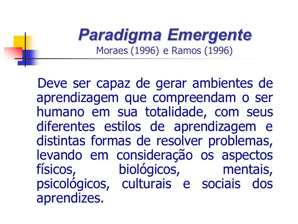 Paradigma Emergente Moraes (1996) e Ramos (1996)