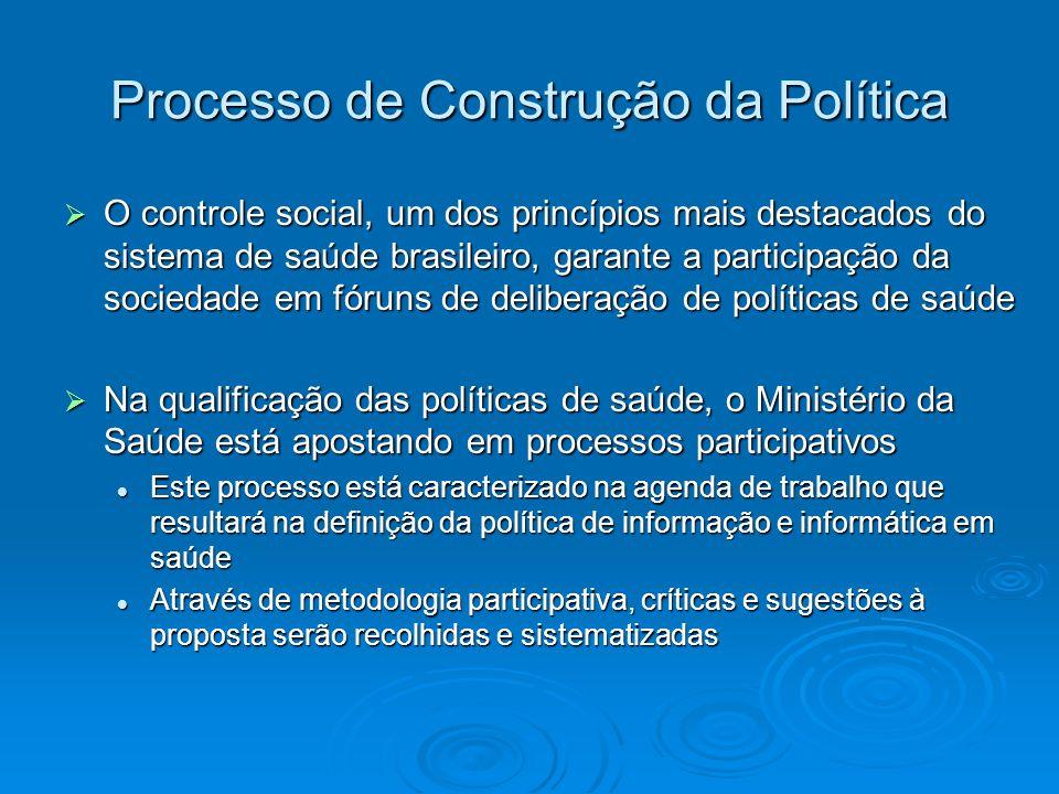 Processo de Construção da Política