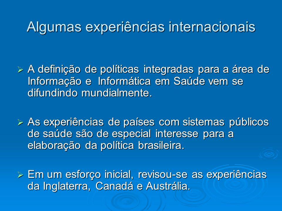 Algumas experiências internacionais