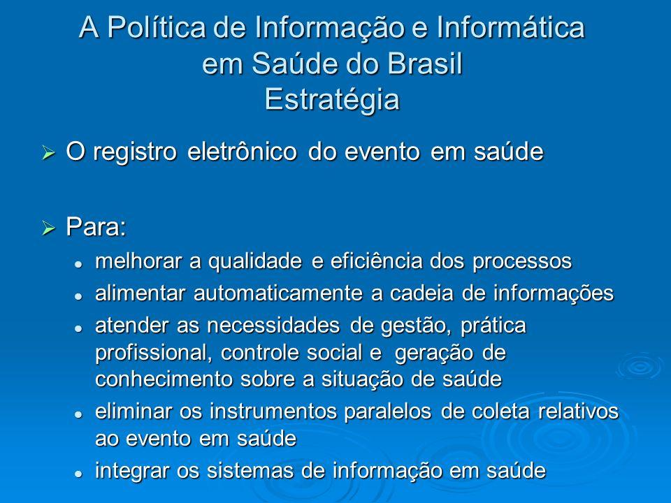 A Política de Informação e Informática em Saúde do Brasil Estratégia