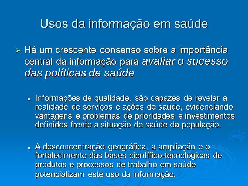 Usos da informação em saúde