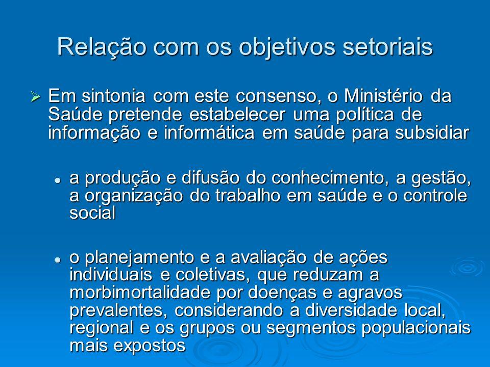 Relação com os objetivos setoriais