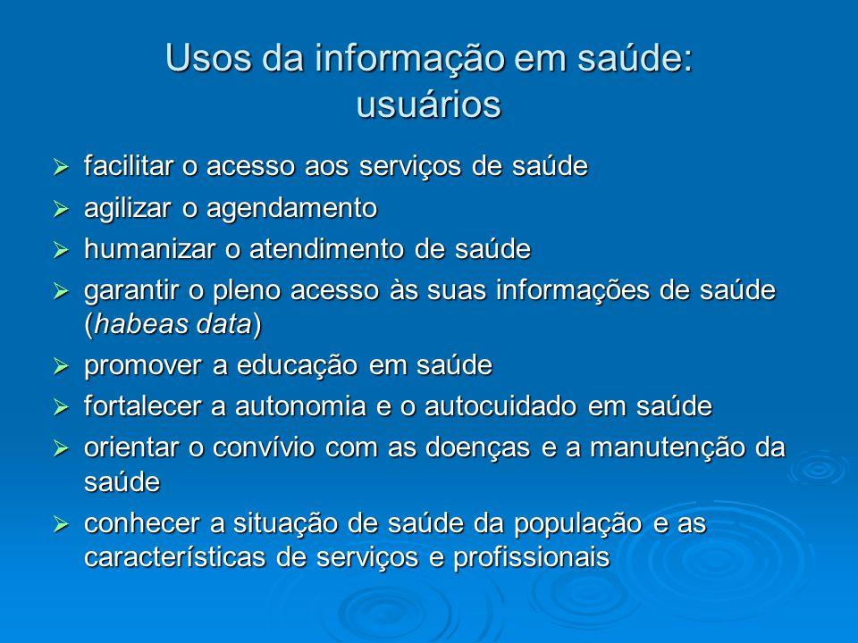 Usos da informação em saúde: usuários