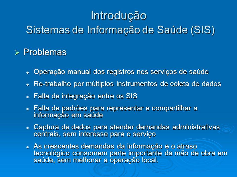 Introdução Sistemas de Informação de Saúde (SIS)