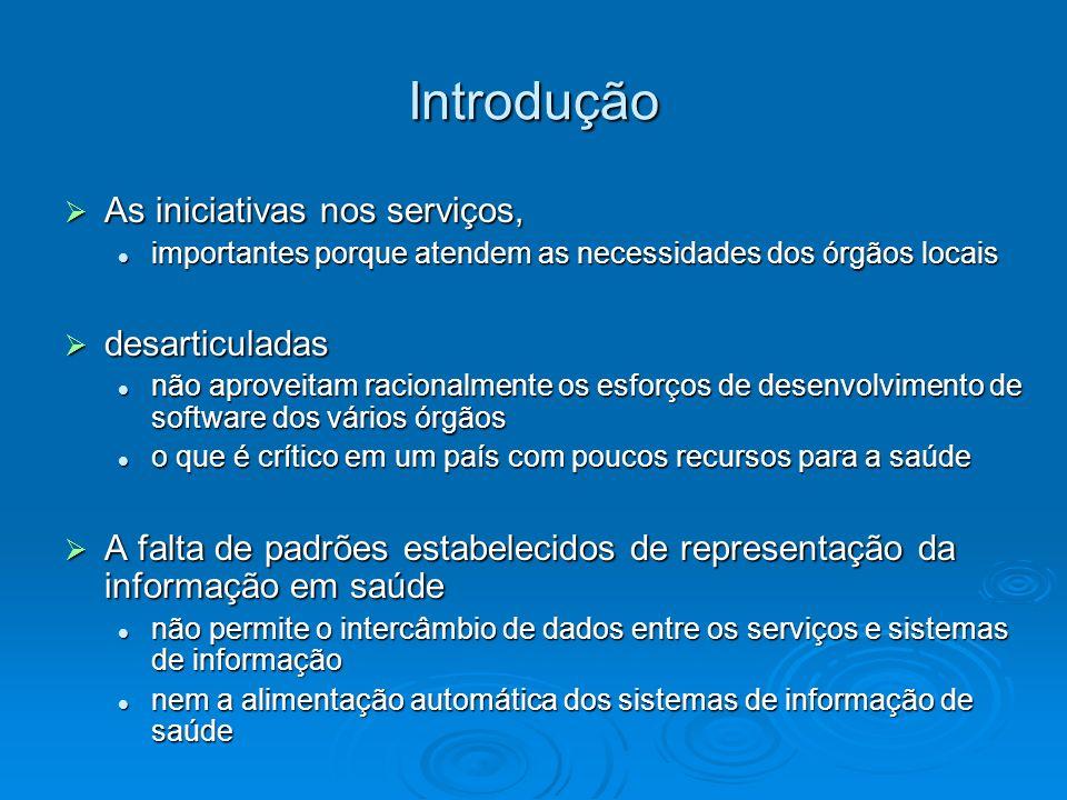Introdução As iniciativas nos serviços, desarticuladas