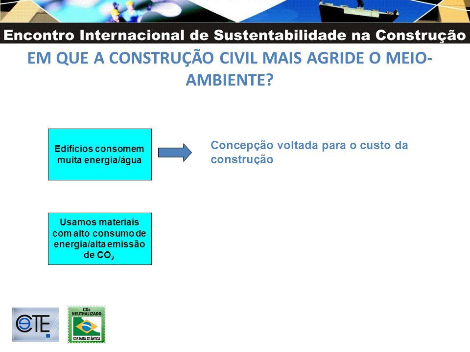 EM QUE A CONSTRUÇÃO CIVIL MAIS AGRIDE O MEIO-AMBIENTE