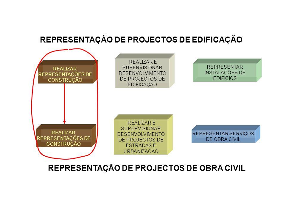 REPRESENTAÇÃO DE PROJECTOS DE EDIFICAÇÃO