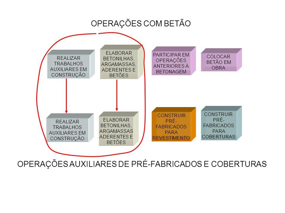 OPERAÇÕES AUXILIARES DE PRÉ-FABRICADOS E COBERTURAS