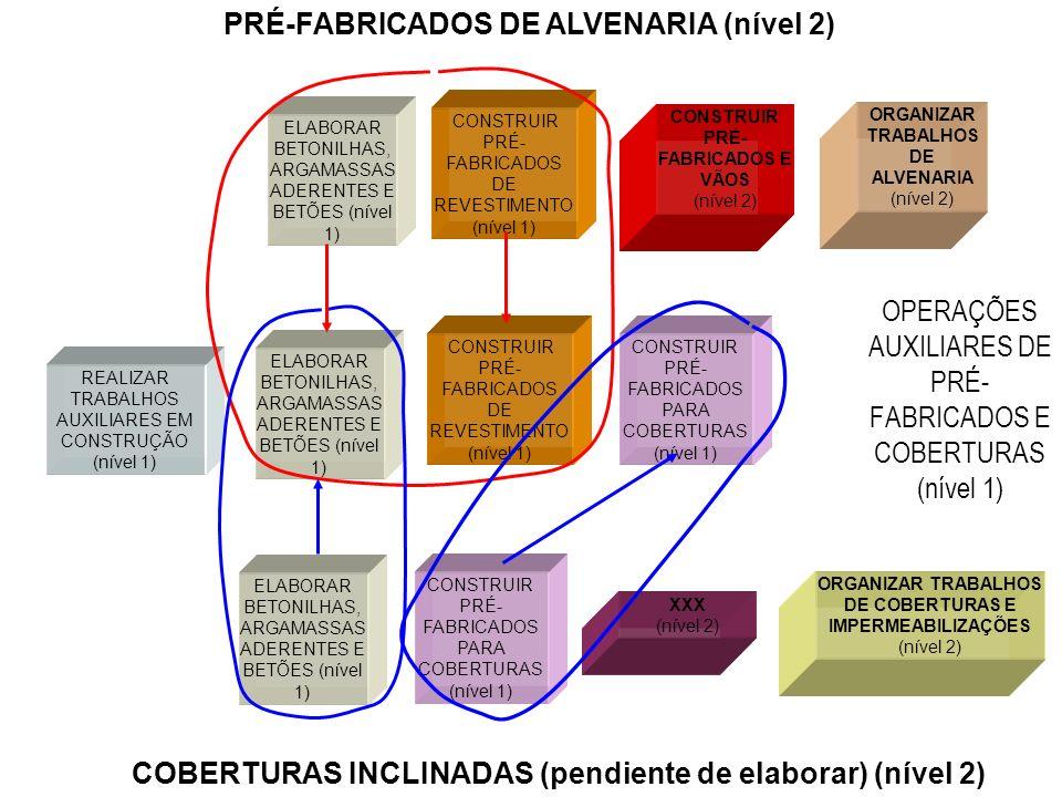 OPERAÇÕES AUXILIARES DE PRÉ-FABRICADOS E COBERTURAS (nível 1)