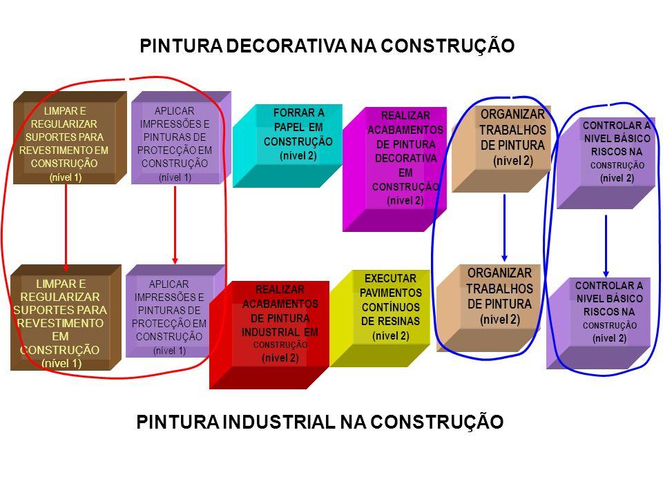 PINTURA DECORATIVA NA CONSTRUÇÃO PINTURA INDUSTRIAL NA CONSTRUÇÃO
