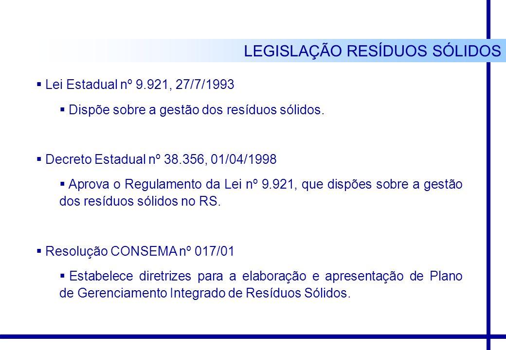 LEGISLAÇÃO RESÍDUOS SÓLIDOS