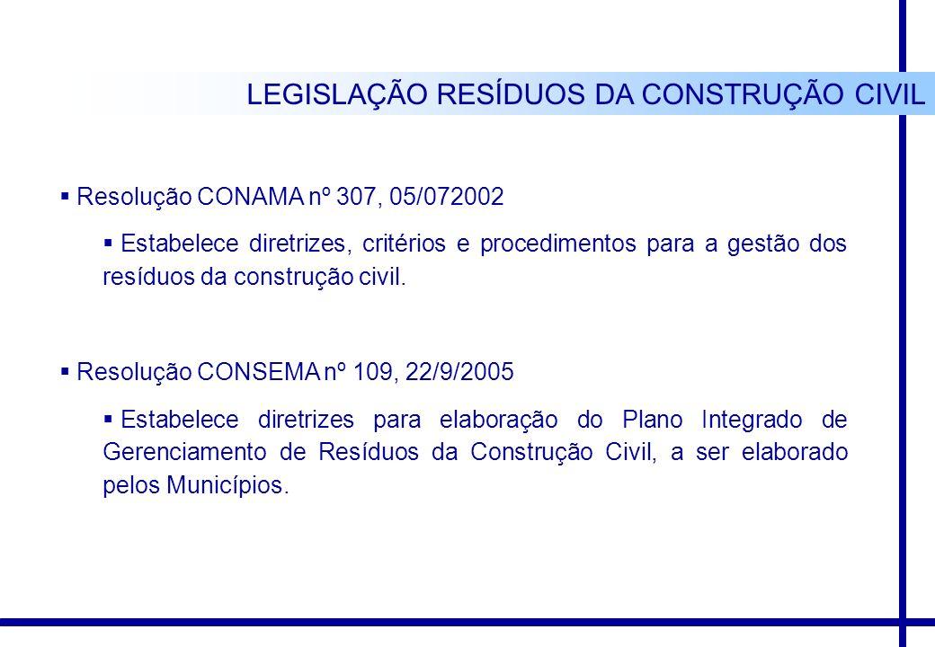 LEGISLAÇÃO RESÍDUOS DA CONSTRUÇÃO CIVIL