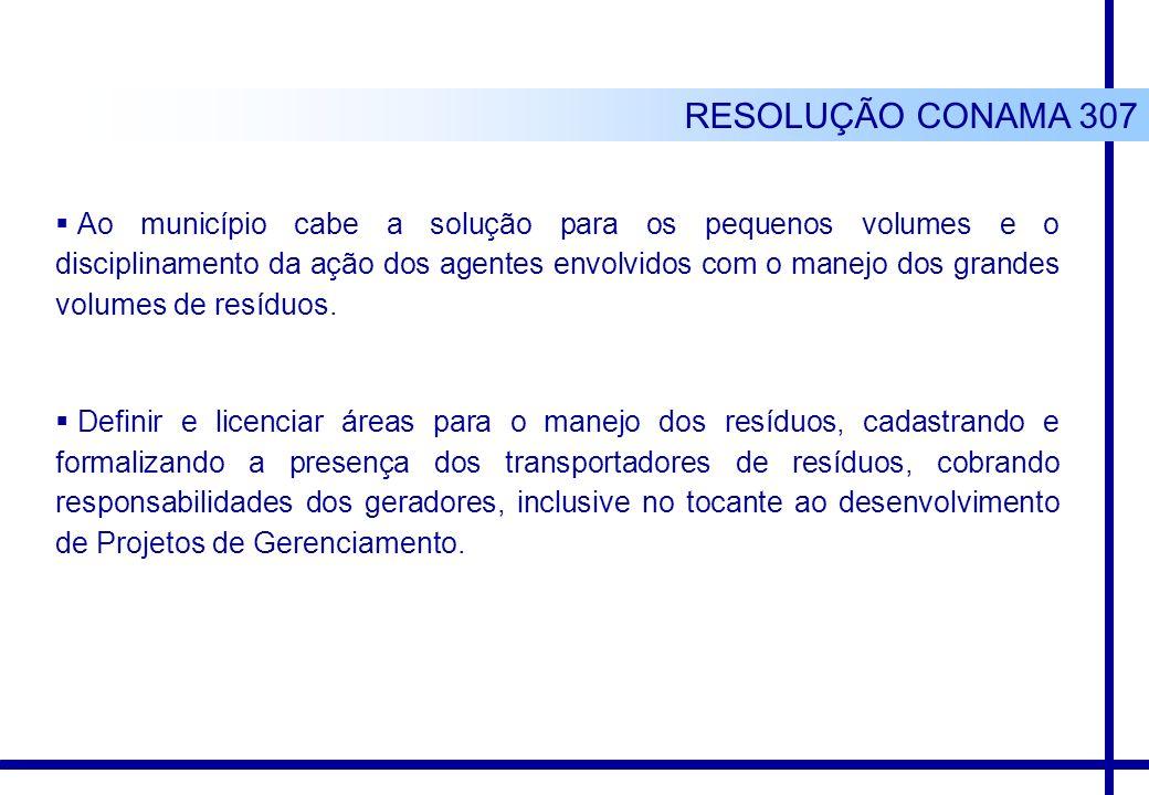 RESOLUÇÃO CONAMA 307