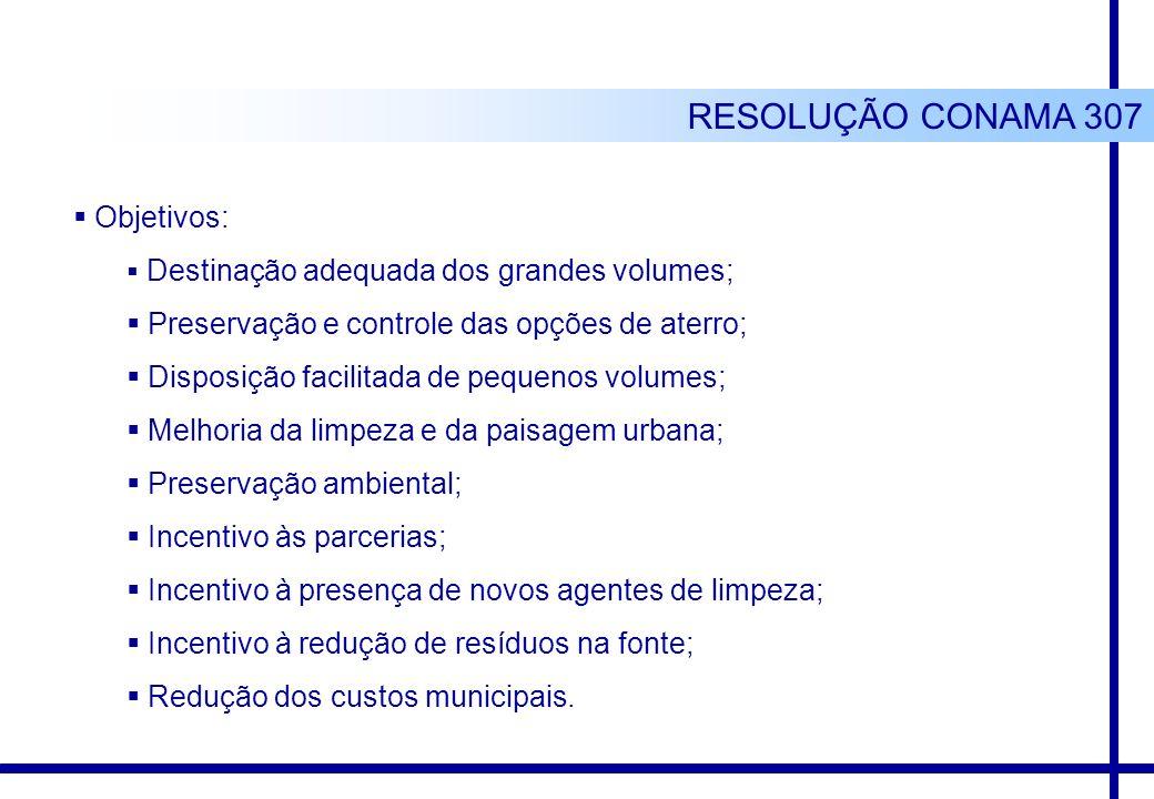 RESOLUÇÃO CONAMA 307 Objetivos: