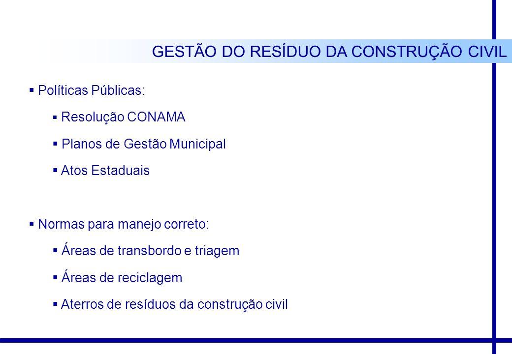 GESTÃO DO RESÍDUO DA CONSTRUÇÃO CIVIL