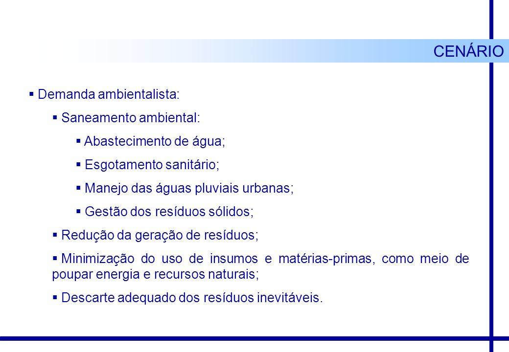 CENÁRIO Demanda ambientalista: Saneamento ambiental: