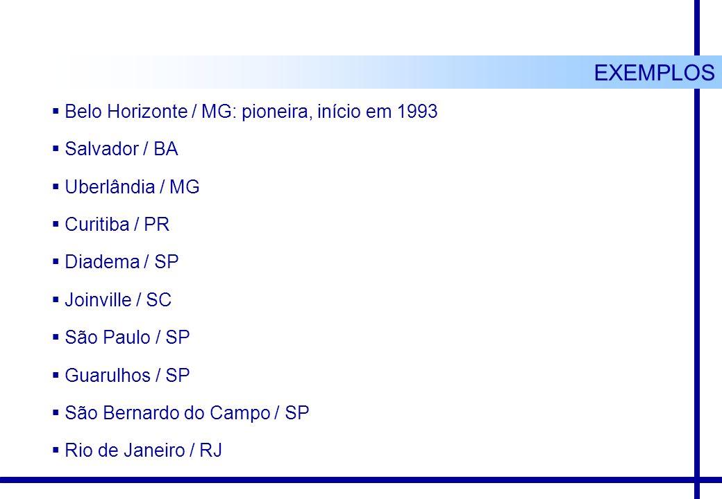 EXEMPLOS Belo Horizonte / MG: pioneira, início em 1993 Salvador / BA