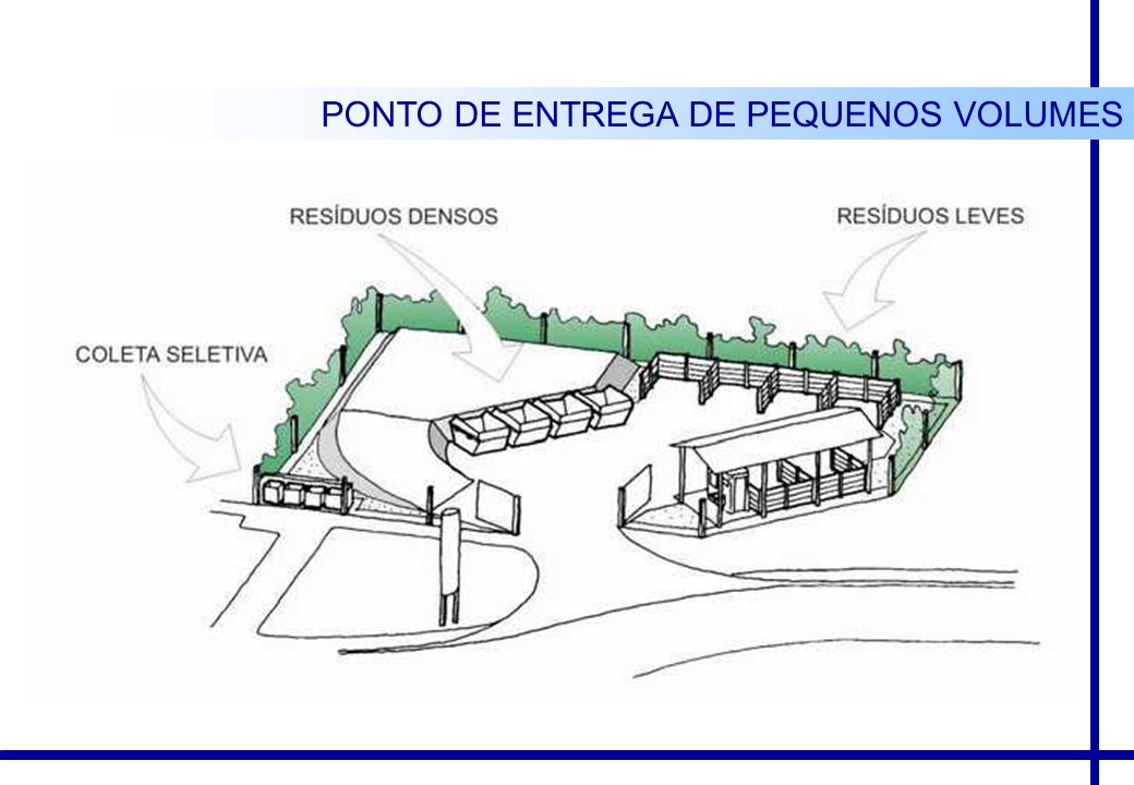 PONTO DE ENTREGA DE PEQUENOS VOLUMES