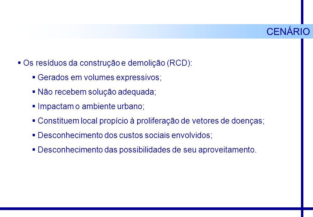 CENÁRIO Os resíduos da construção e demolição (RCD):