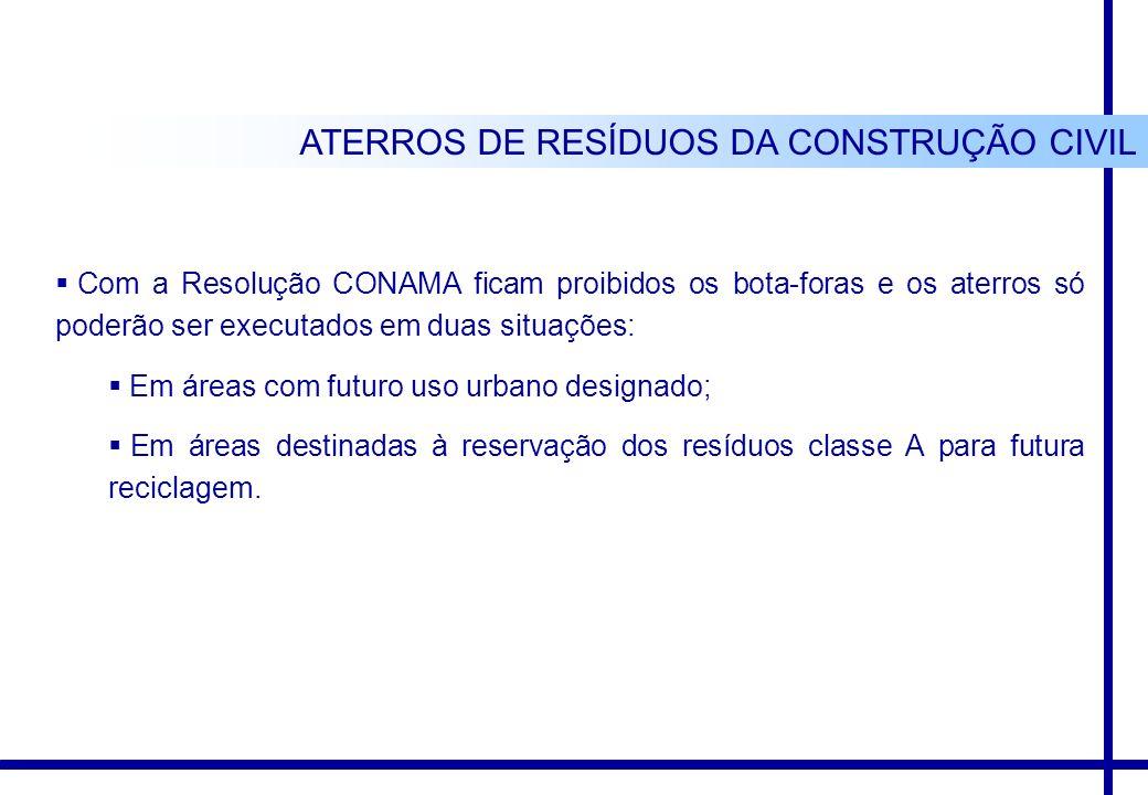 ATERROS DE RESÍDUOS DA CONSTRUÇÃO CIVIL