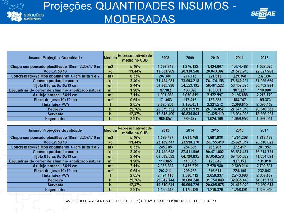 Projeções QUANTIDADES INSUMOS - MODERADAS