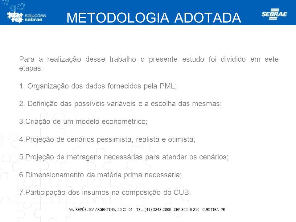 METODOLOGIA ADOTADA Para a realização desse trabalho o presente estudo foi dividido em sete etapas: