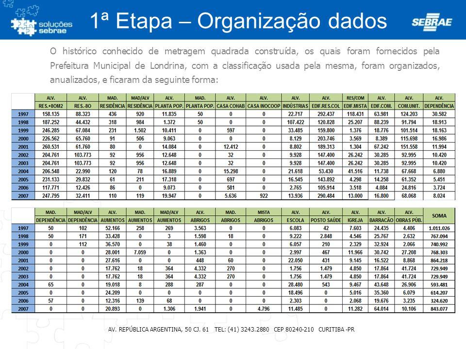 1ª Etapa – Organização dados