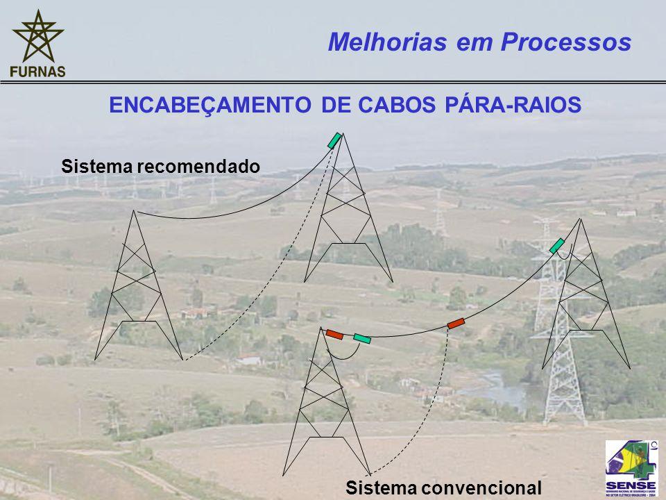 ENCABEÇAMENTO DE CABOS PÁRA-RAIOS