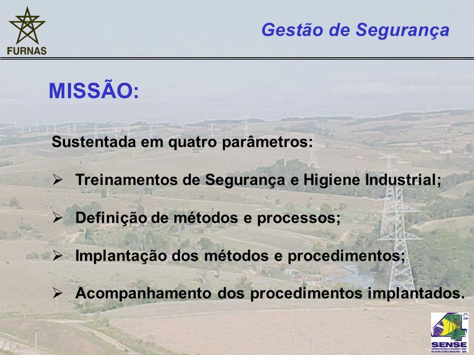MISSÃO: Gestão de Segurança Sustentada em quatro parâmetros: