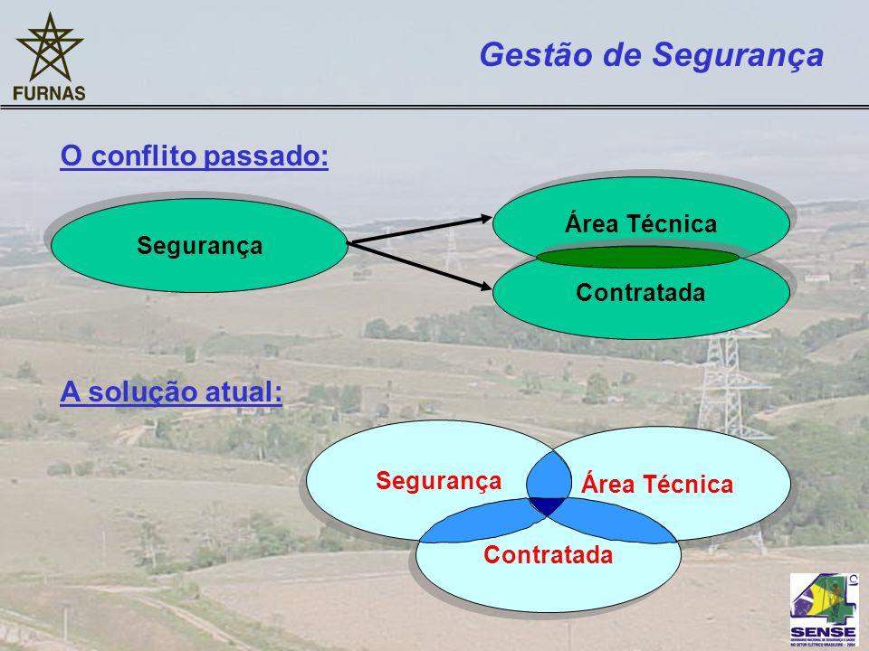Gestão de Segurança O conflito passado: A solução atual: Área Técnica
