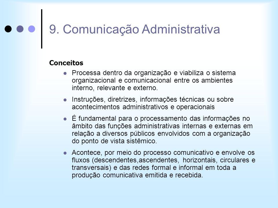 9. Comunicação Administrativa