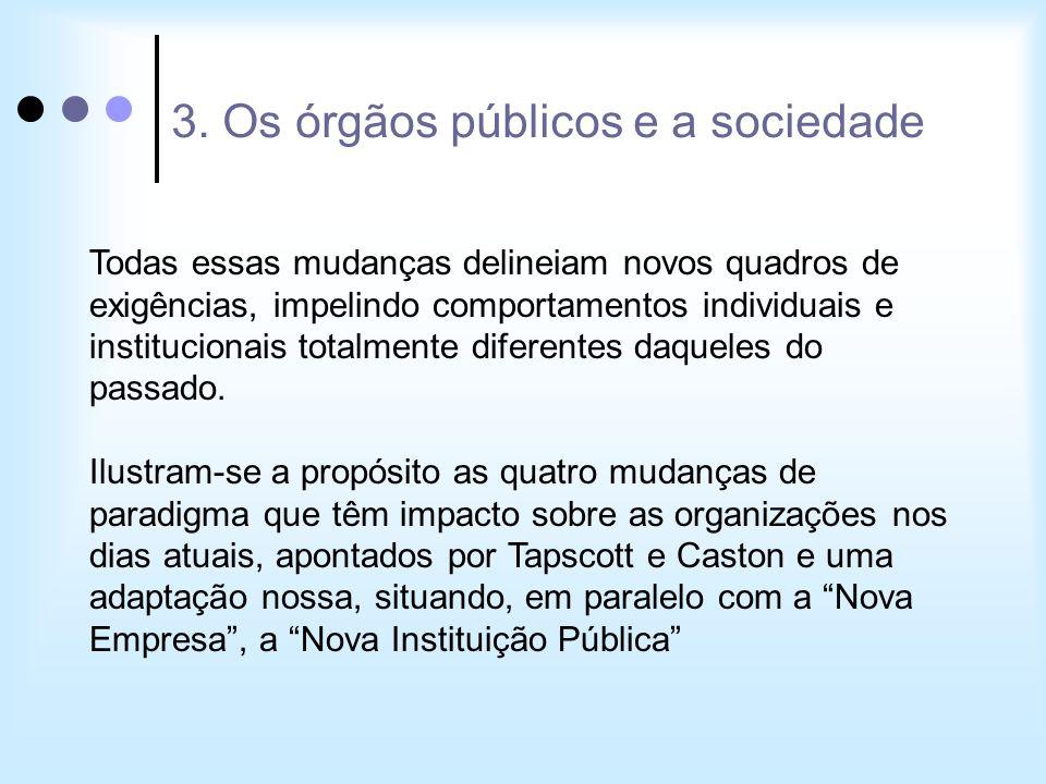 3. Os órgãos públicos e a sociedade