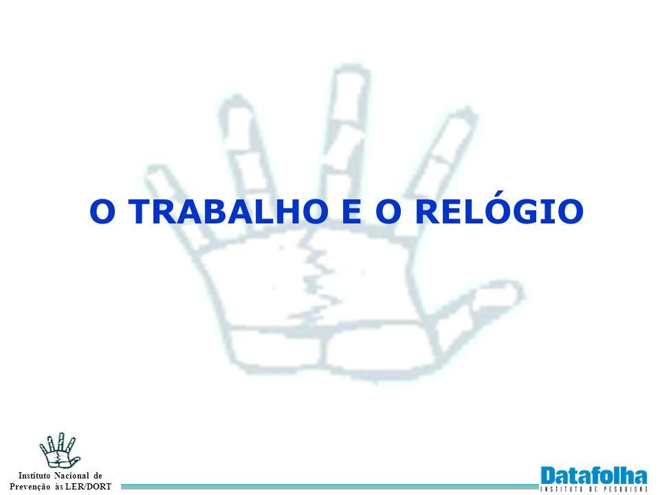 O TRABALHO E O RELÓGIO