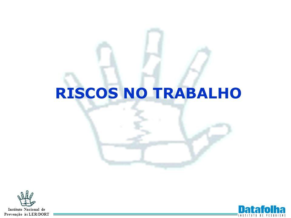 RISCOS NO TRABALHO