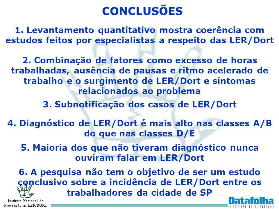 3. Subnotificação dos casos de LER/Dort