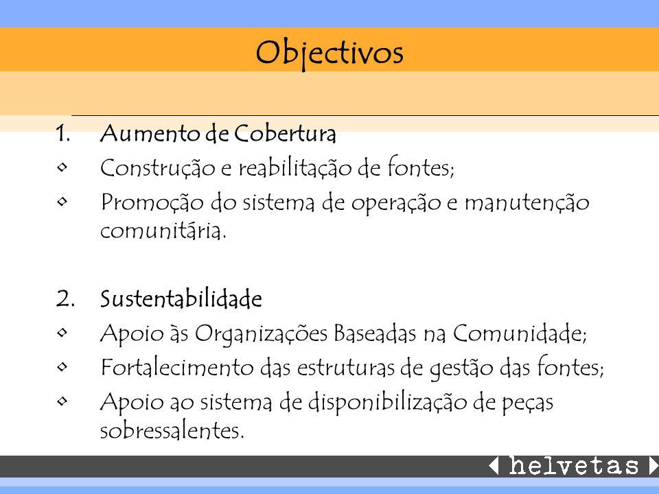 Objectivos Aumento de Cobertura Construção e reabilitação de fontes;