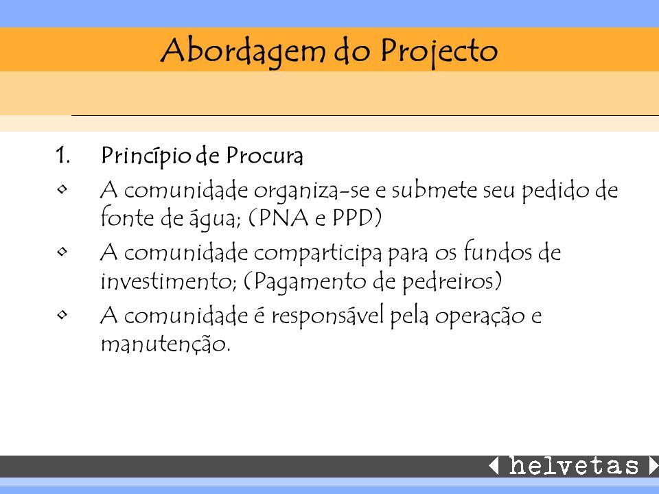 Abordagem do Projecto Princípio de Procura