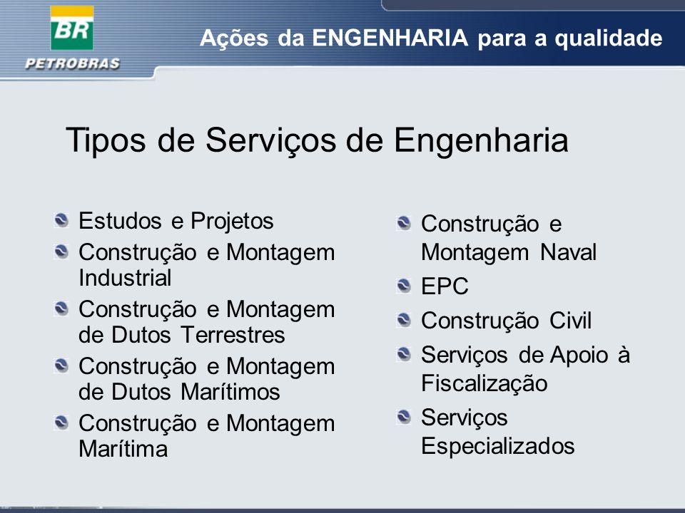 Tipos de Serviços de Engenharia